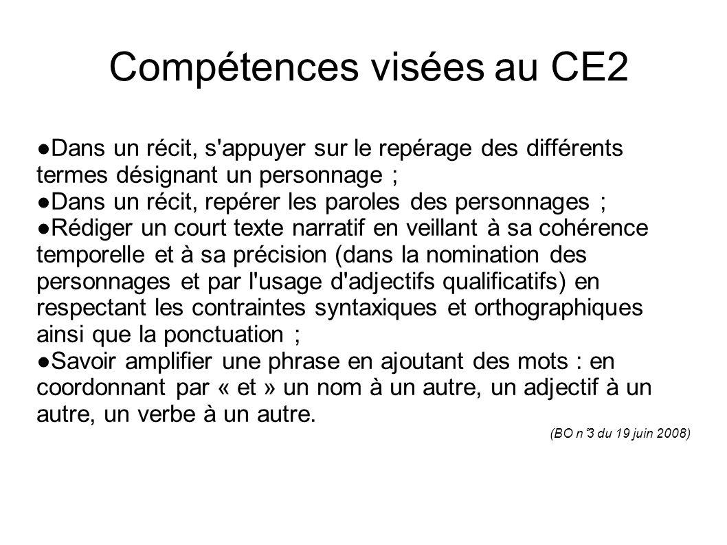 Compétences visées au CE2 Dans un récit, s'appuyer sur le repérage des différents termes désignant un personnage ; Dans un récit, repérer les paroles