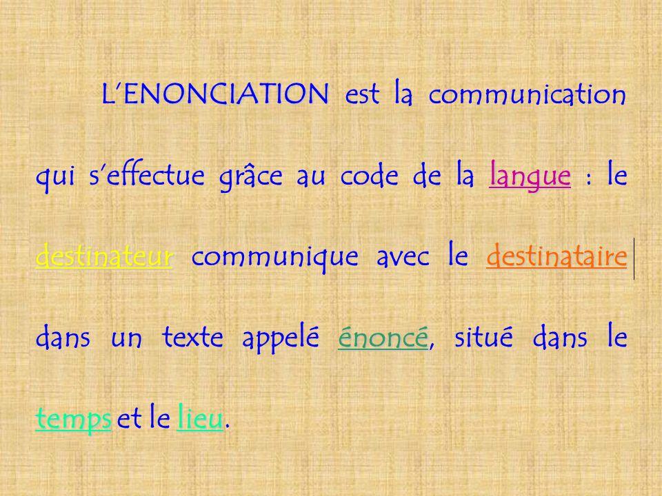 ENONCIATION langue destinateurdestinataire énoncé tempslieu LENONCIATION est la communication qui seffectue grâce au code de la langue : le destinateu