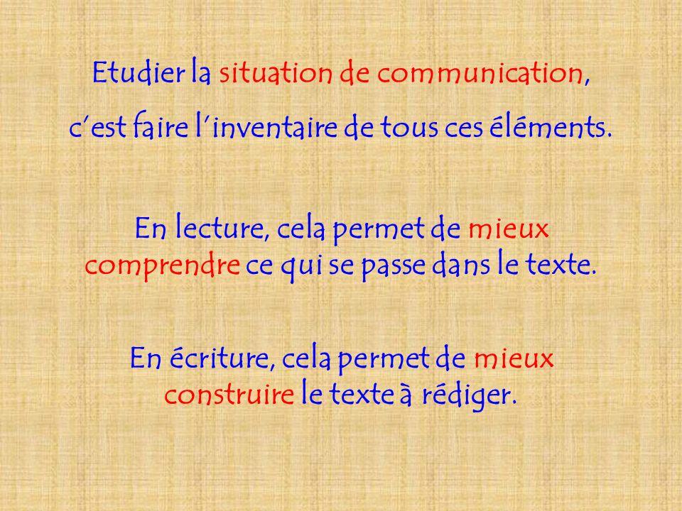 Etudier la situation de communication, cest faire linventaire de tous ces éléments. En lecture, cela permet de mieux comprendre ce qui se passe dans l