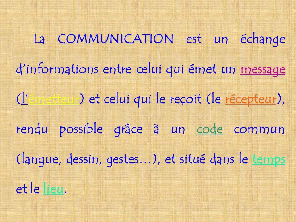 COMMUNICATION message émetteurrécepteur code temps lieu La COMMUNICATION est un échange dinformations entre celui qui émet un message (lémetteur) et c