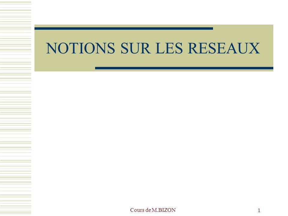 Cours de M.BIZON 1 NOTIONS SUR LES RESEAUX