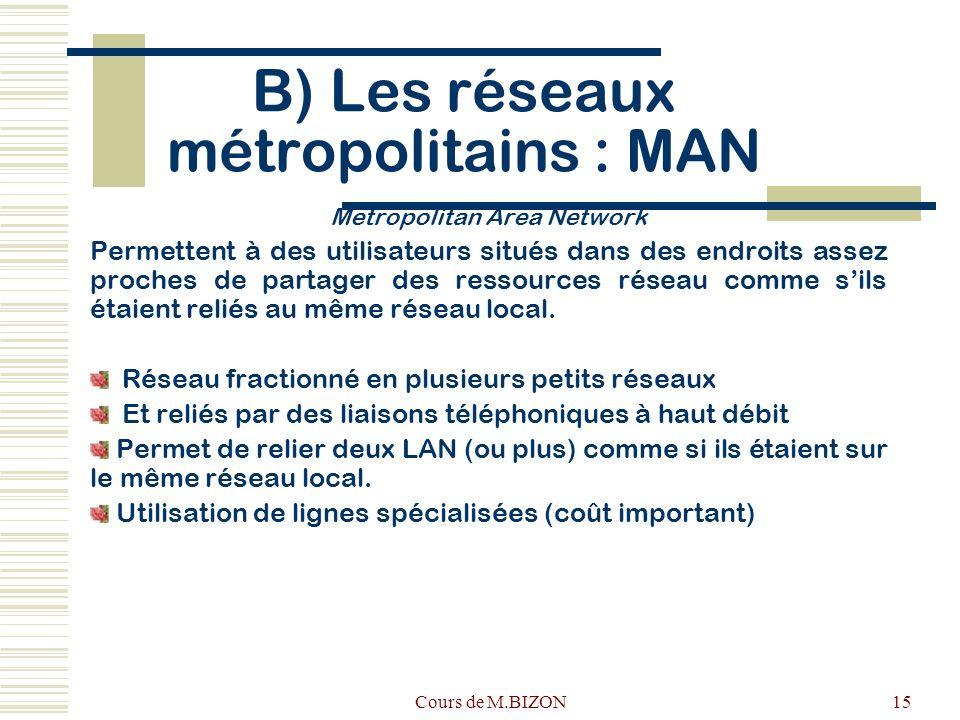 Cours de M.BIZON15 B) Les réseaux métropolitains : MAN Metropolitan Area Network Permettent à des utilisateurs situés dans des endroits assez proches de partager des ressources réseau comme sils étaient reliés au même réseau local.