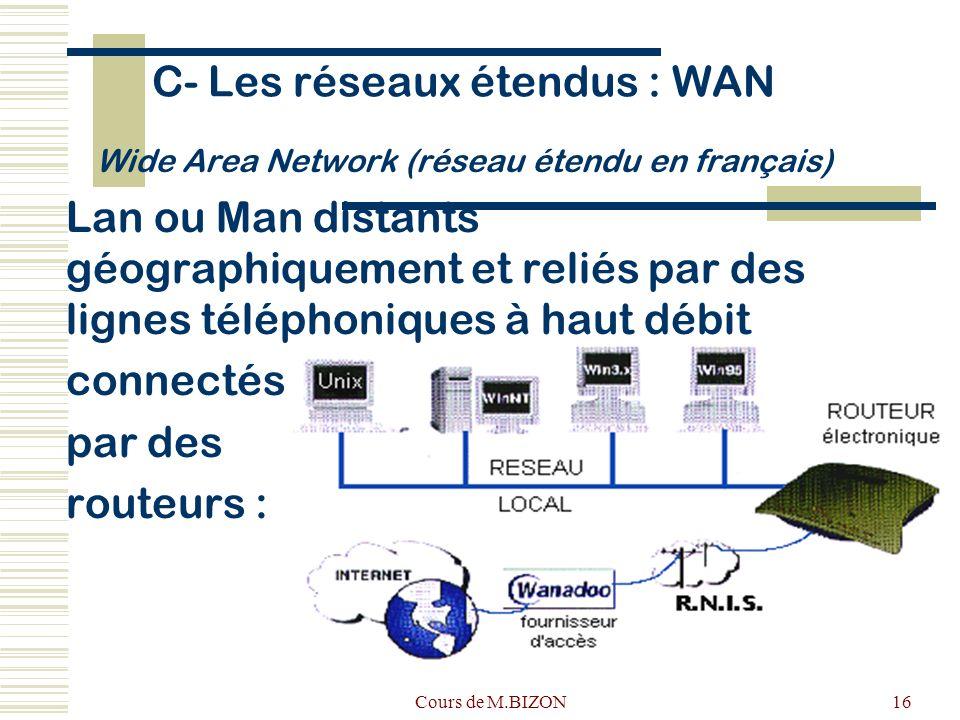 Cours de M.BIZON16 C- Les réseaux étendus : WAN Wide Area Network (réseau étendu en français) Lan ou Man distants géographiquement et reliés par des lignes téléphoniques à haut débit connectés par des routeurs :