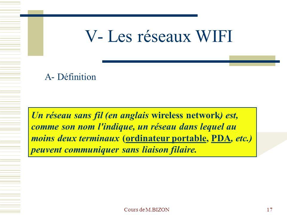 Cours de M.BIZON17 V- Les réseaux WIFI A- Définition Un réseau sans fil (en anglais wireless network) est, comme son nom l indique, un réseau dans lequel au moins deux terminaux (ordinateur portable, PDA, etc.) peuvent communiquer sans liaison filaire.