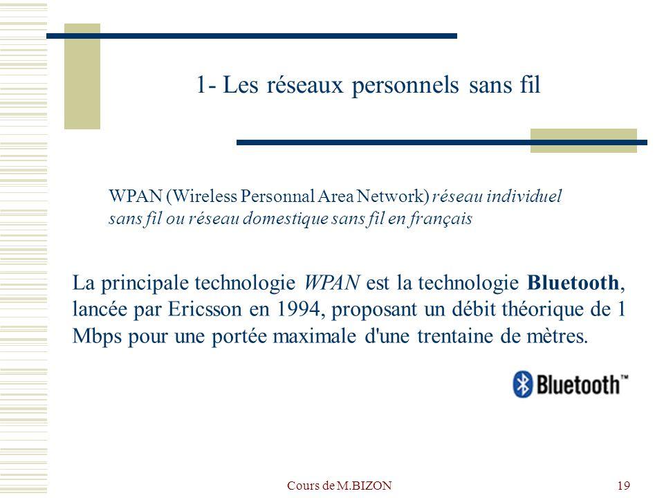 Cours de M.BIZON19 1- Les réseaux personnels sans fil WPAN (Wireless Personnal Area Network) réseau individuel sans fil ou réseau domestique sans fil en français La principale technologie WPAN est la technologie Bluetooth, lancée par Ericsson en 1994, proposant un débit théorique de 1 Mbps pour une portée maximale d une trentaine de mètres.