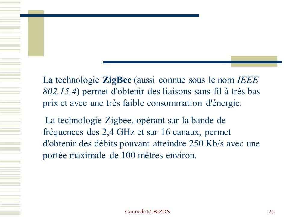 Cours de M.BIZON21 La technologie ZigBee (aussi connue sous le nom IEEE 802.15.4) permet d obtenir des liaisons sans fil à très bas prix et avec une très faible consommation d énergie.