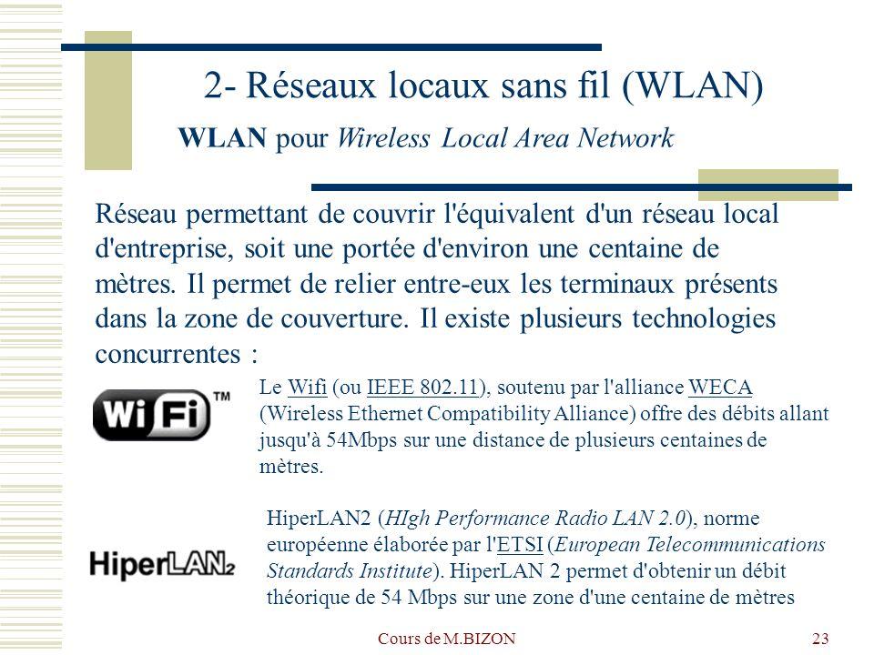 Cours de M.BIZON23 2- Réseaux locaux sans fil (WLAN) WLAN pour Wireless Local Area Network Réseau permettant de couvrir l équivalent d un réseau local d entreprise, soit une portée d environ une centaine de mètres.