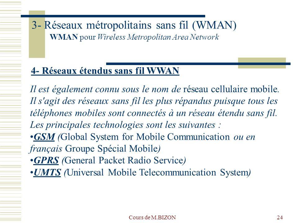 Cours de M.BIZON24 3- Réseaux métropolitains sans fil (WMAN) WMAN pour Wireless Metropolitan Area Network Il est également connu sous le nom de réseau cellulaire mobile.