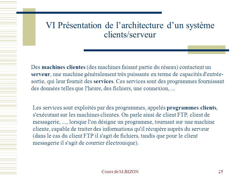 Cours de M.BIZON25 VI Présentation de larchitecture dun système clients/serveur Des machines clientes (des machines faisant partie du réseau) contactent un serveur, une machine généralement très puissante en terme de capacités d entrée- sortie, qui leur fournit des services.