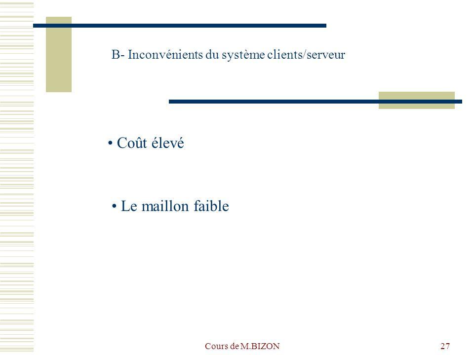 Cours de M.BIZON27 B- Inconvénients du système clients/serveur Coût élevé Le maillon faible