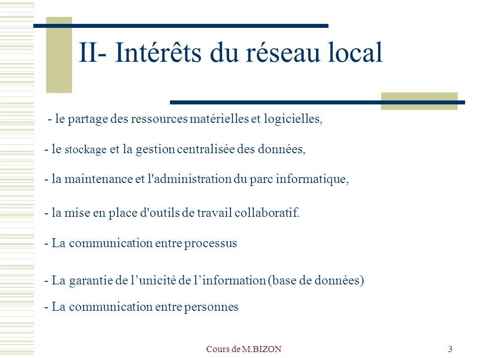Cours de M.BIZON3 II- Intérêts du réseau local - le partage des ressources matérielles et logicielles, - le stockage et la gestion centralisée des don