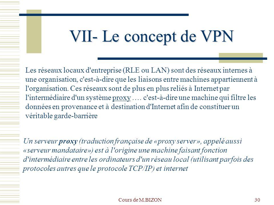 Cours de M.BIZON30 VII- Le concept de VPN Les réseaux locaux d entreprise (RLE ou LAN) sont des réseaux internes à une organisation, c est-à-dire que les liaisons entre machines appartiennent à l organisation.