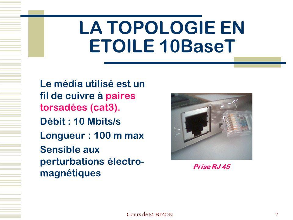 Cours de M.BIZON7 LA TOPOLOGIE EN ETOILE 10BaseT Le média utilisé est un fil de cuivre à paires torsadées (cat3). Débit : 10 Mbits/s Longueur : 100 m