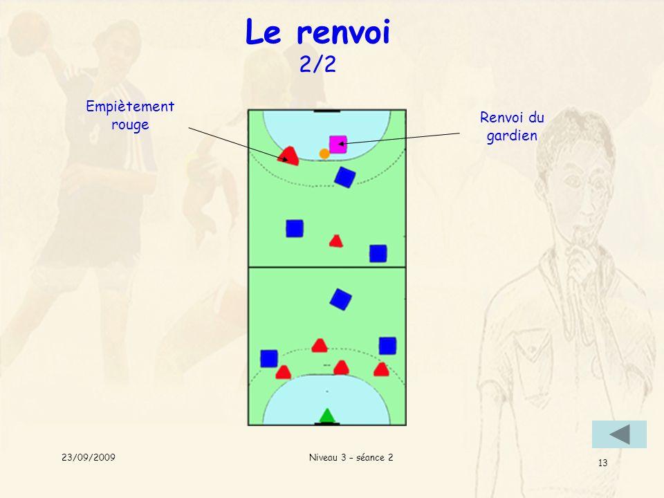 Niveau 3 – séance 2 13 Le renvoi 2/2 Empiètement rouge Renvoi du gardien 23/09/2009
