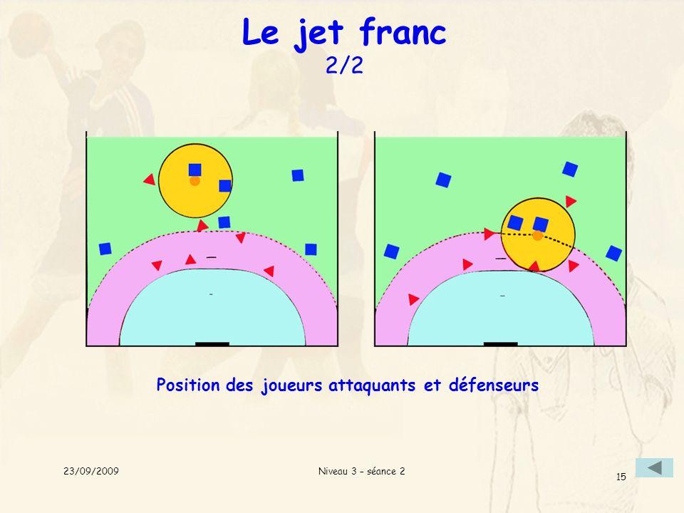 Niveau 3 – séance 2 15 Le jet franc 2/2 Position des joueurs attaquants et défenseurs 23/09/2009