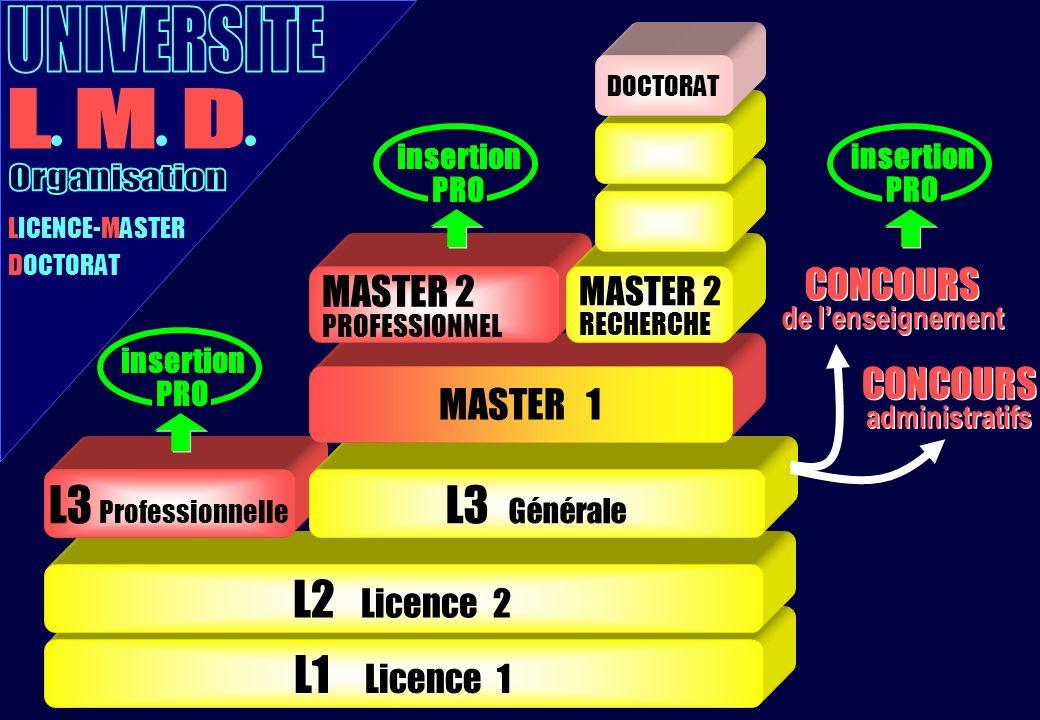 L1 Licence 1 L2 Licence 2 L3 Professionnelle LICENCE-MASTER DOCTORAT L3 Générale MASTER 1 MASTER 2 PROFESSIONNEL MASTER 2 RECHERCHE DOCTORAT CONCOURS