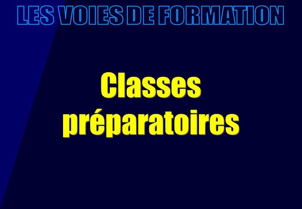 Classes préparatoires Classes préparatoires