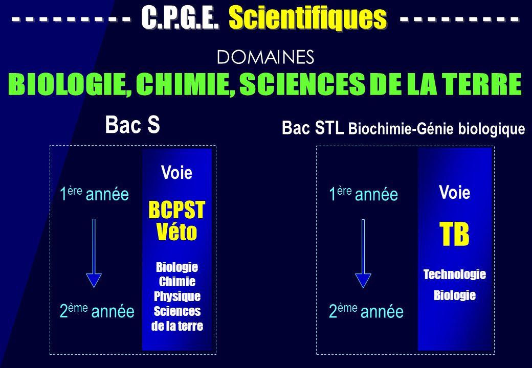 - - - - - - - - - C.P.G.E. Scientifiques - - - - - - - - - Voie BCPST Véto Biologie Chimie Physique Sciences de la terre 1 ère année DOMAINES 2 ème an