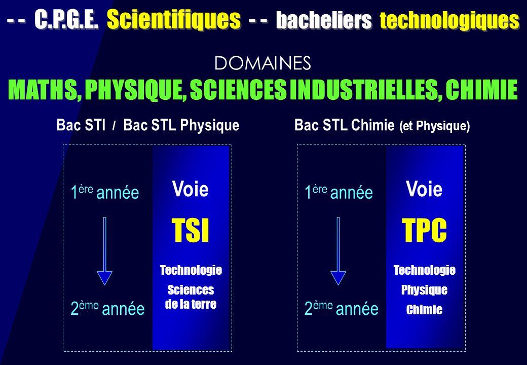 - - C.P.G.E. Scientifiques - - bacheliers technologiques DOMAINES Voie TSI Technologie Sciences de la terre 1 ère année 2 ème année Bac STI / Bac STL