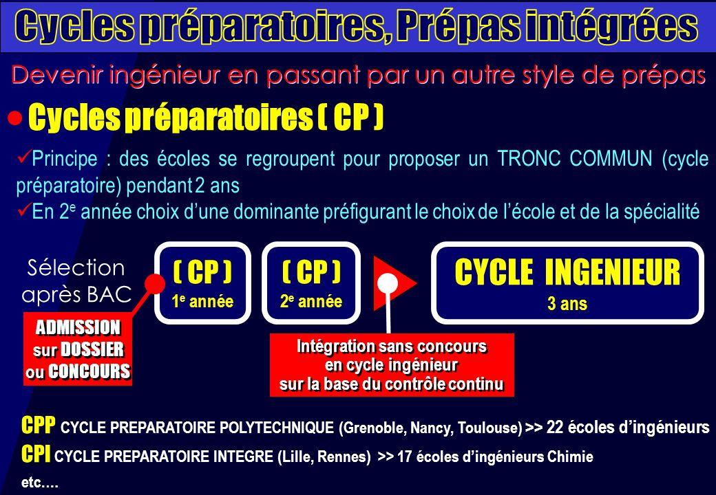 ( CP ) 1 e année CYCLE INGENIEUR 3 ans ADMISSION sur DOSSIER ou CONCOURS ADMISSION sur DOSSIER ou CONCOURS Intégration sans concours en cycle ingénieu