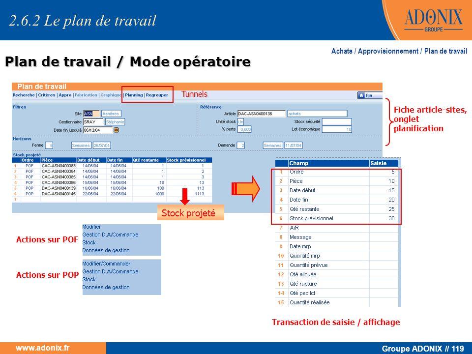 Groupe ADONIX // 119 www.adonix.fr Plan de travail / Mode opératoire Achats / Approvisionnement / Plan de travail Transaction de saisie / affichage Fi