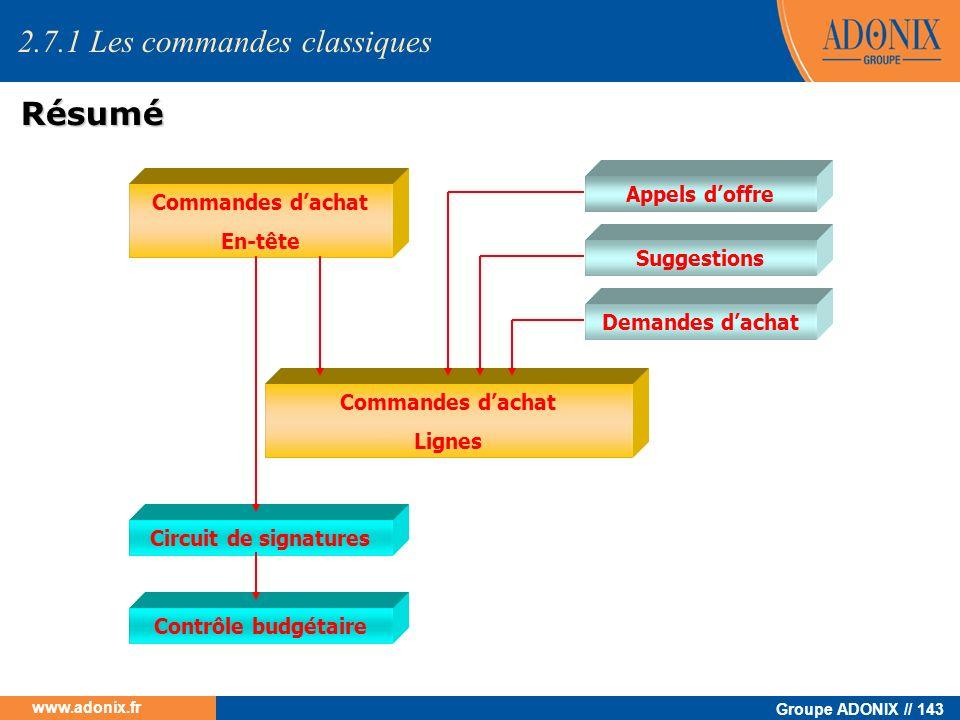 Groupe ADONIX // 143 www.adonix.fr Commandes dachat Lignes Commandes dachat En-tête Suggestions Demandes dachat Appels doffre Circuit de signatures Co