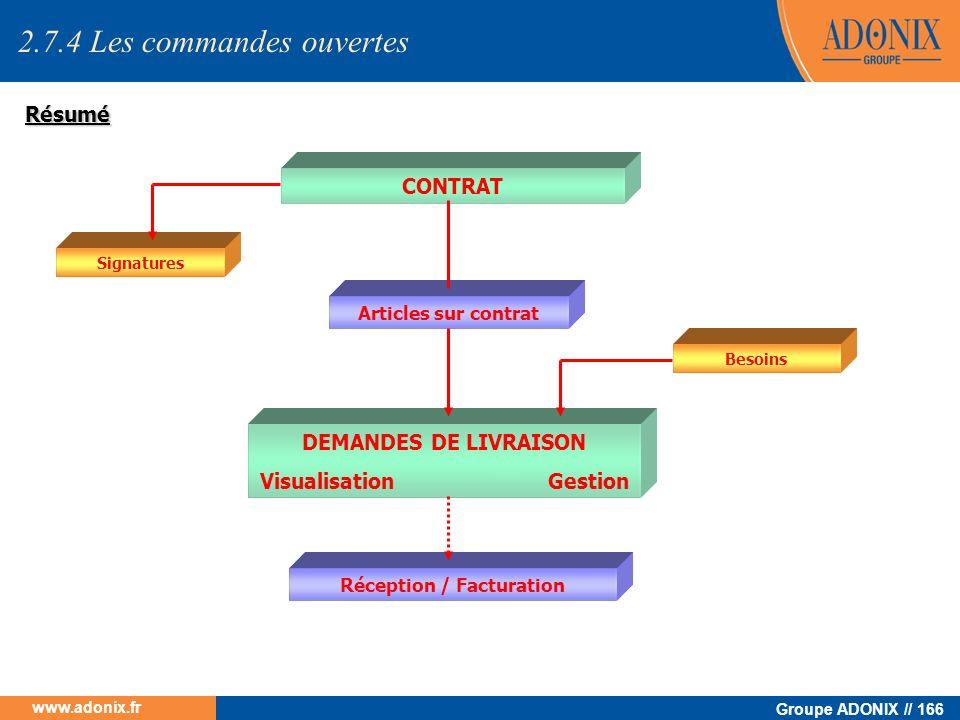 Groupe ADONIX // 166 www.adonix.fr Résumé 2.7.4 Les commandes ouvertes CONTRAT DEMANDES DE LIVRAISON VisualisationGestion Articles sur contrat Récepti