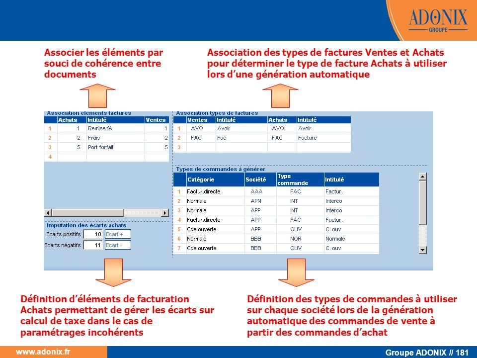Groupe ADONIX // 181 www.adonix.fr Associer les éléments par souci de cohérence entre documents Définition déléments de facturation Achats permettant