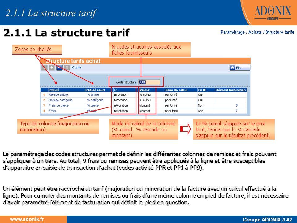 Groupe ADONIX // 42 www.adonix.fr Paramétrage / Achats / Structure tarifs Le paramétrage des codes structures permet de définir les différentes colonn
