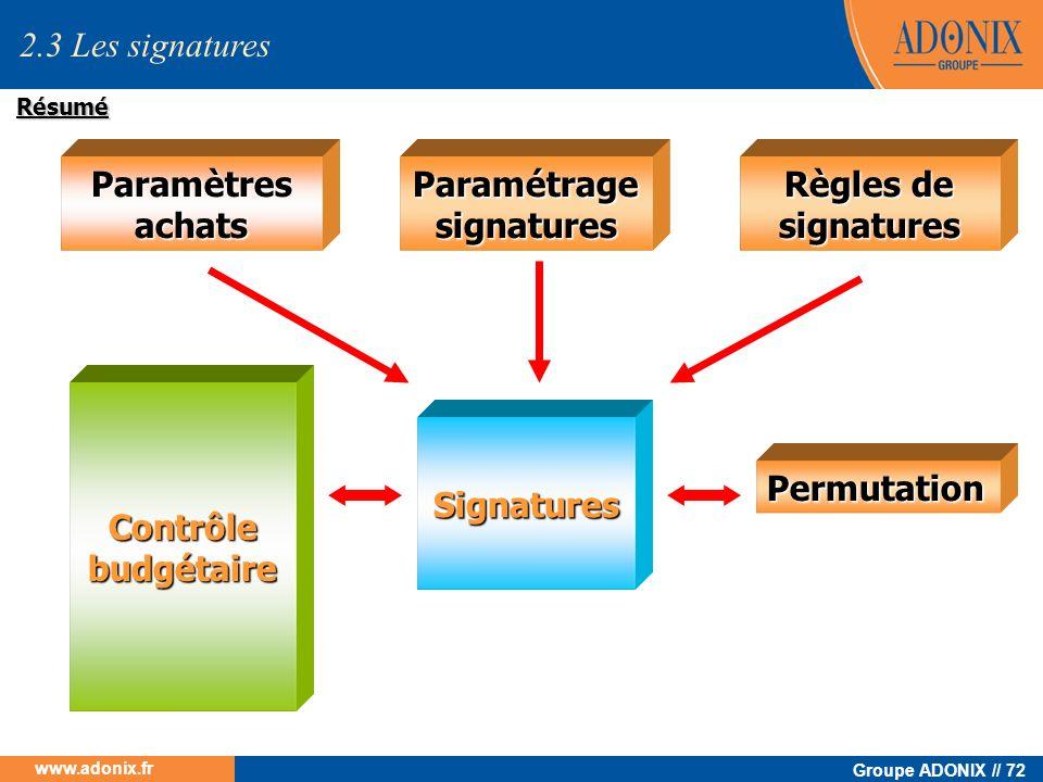 Groupe ADONIX // 72 www.adonix.fr Signatures Contrôle budgétaire Permutation Paramètres achats Paramétrage signatures Règles de signatures Résumé Résu