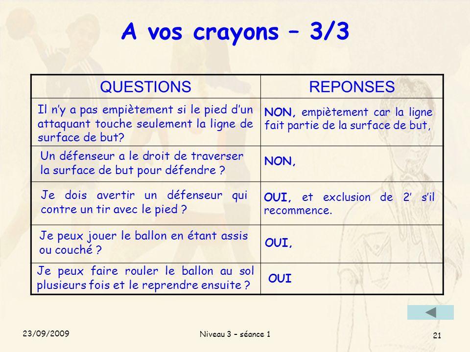 Niveau 3 – séance 1 21 A vos crayons – 3/3 QUESTIONSREPONSES Un défenseur a le droit de traverser la surface de but pour défendre ? Il ny a pas empièt