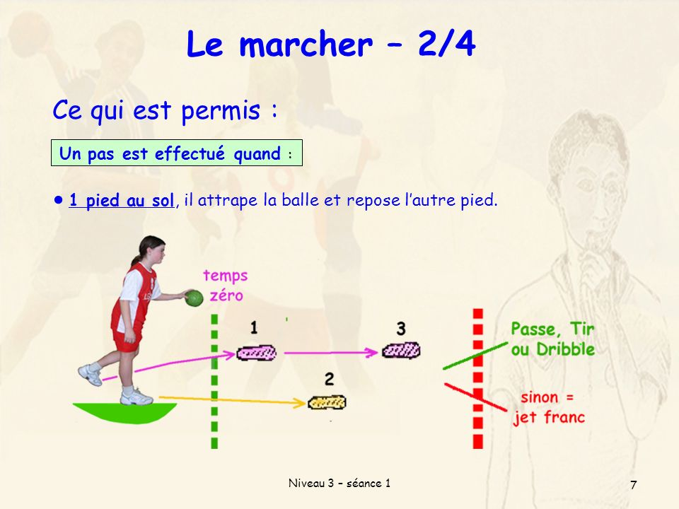 Niveau 3 – séance 1 8 Le marcher – 3/4 Ce qui est permis : Un pas est effectué quand : · En suspension, il attrape la balle puis après appui au sol il pose lautre pied ou sursaute.