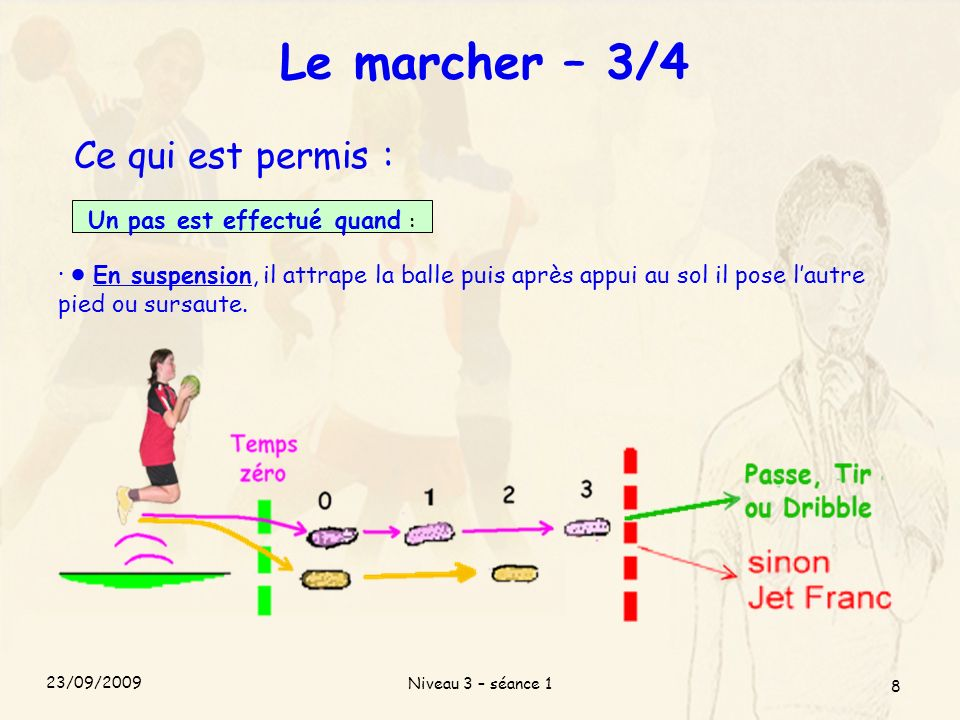 Niveau 3 – séance 1 9 Le marcher – 4/4 Comment sanctionner un marcher : Coup de sifflet + jet Franc pour ladversaire exécuté à lendroit du marcher ou de lemplacement du joueur qui garde le ballon plus de 3 secondes dans les mains.