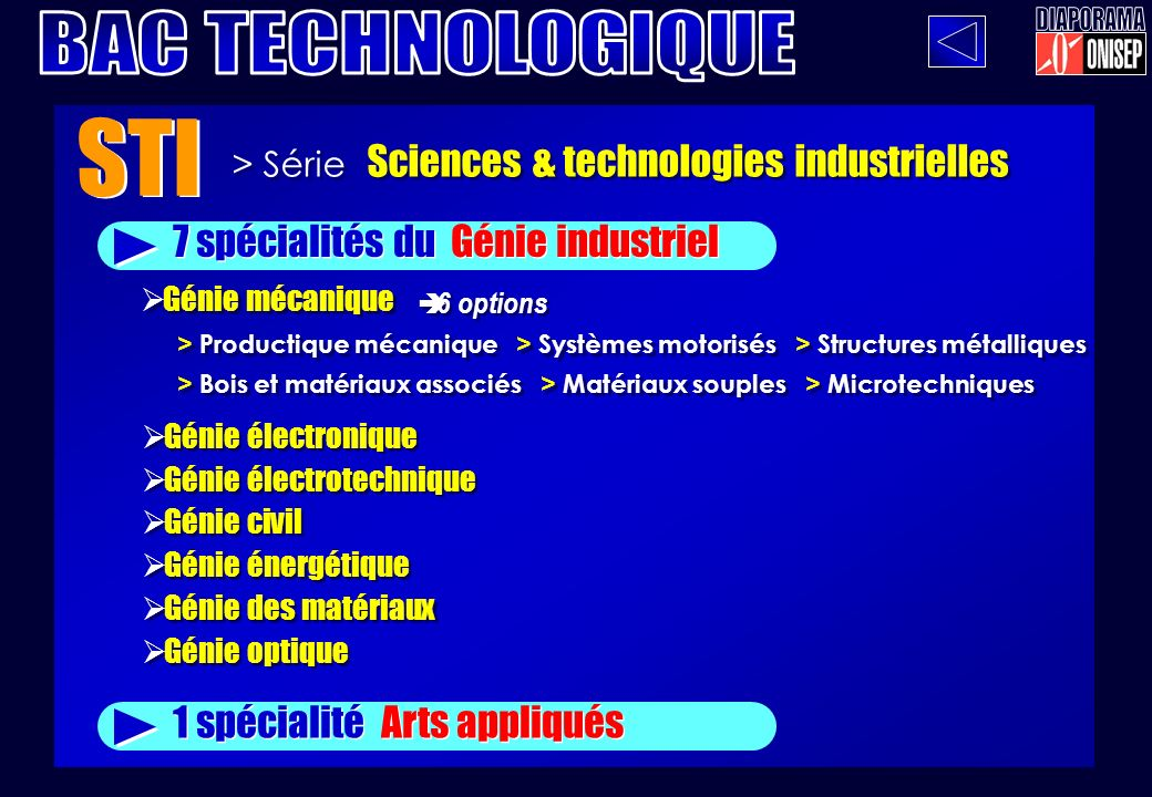 STI > Série Sciences & technologies industrielles > Productique mécanique > Systèmes motorisés > Structures métalliques Génie mécanique 6 options 7 sp