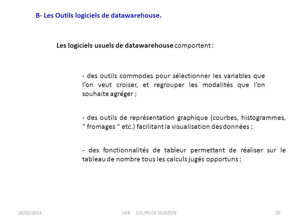 B- Les Outils logiciels de datawarehouse. Les logiciels usuels de datawarehouse comportent : - des outils commodes pour sélectionner les variables que