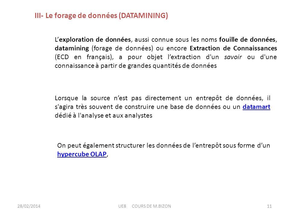 III- Le forage de données (DATAMINING) Lexploration de données, aussi connue sous les noms fouille de données, datamining (forage de données) ou encor