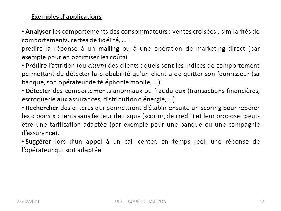 Exemples d'applications Analyser les comportements des consommateurs : ventes croisées, similarités de comportements, cartes de fidélité, … prédire la