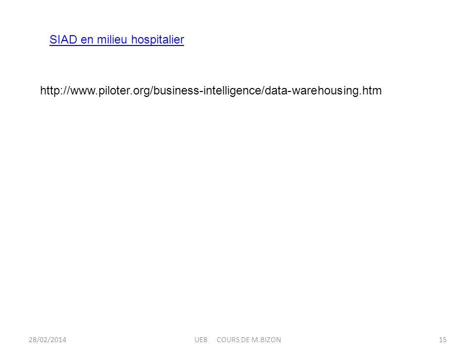 28/02/2014UE8 COURS DE M.BIZON15 SIAD en milieu hospitalier http://www.piloter.org/business-intelligence/data-warehousing.htm