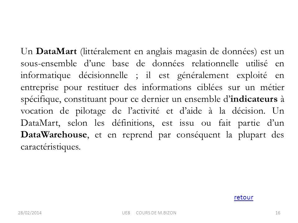 retour 28/02/201416UE8 COURS DE M.BIZON Un DataMart (littéralement en anglais magasin de données) est un sous-ensemble dune base de données relationne