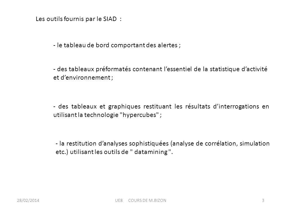 Les outils fournis par le SIAD : - le tableau de bord comportant des alertes ; - des tableaux préformatés contenant lessentiel de la statistique dacti