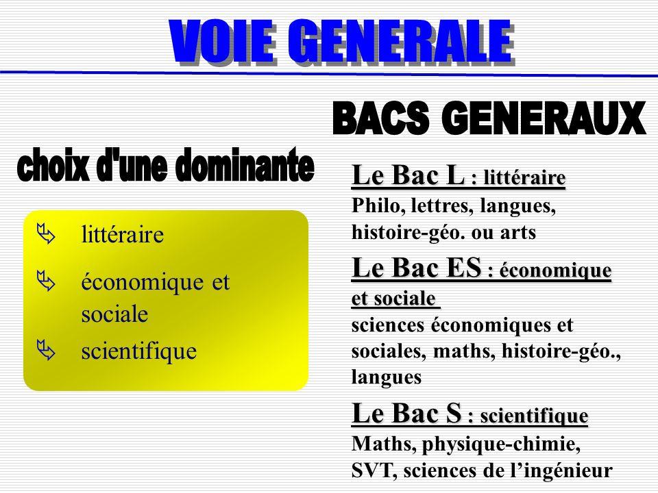littéraire économique et sociale scientifique Le Bac S : scientifique Maths, physique-chimie, SVT, sciences de lingénieur Le Bac ES : économique et so