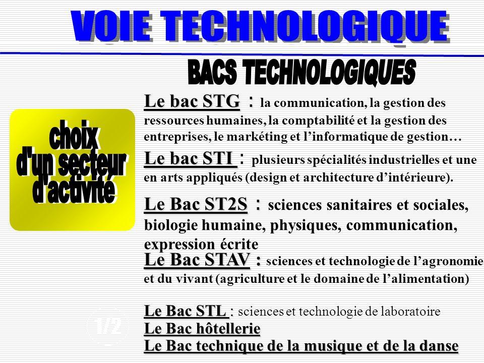 1/2 Le bac STI Le bac STI : plusieurs spécialités industrielles et une en arts appliqués (design et architecture dintérieure). Le Bac ST2S : Le Bac ST