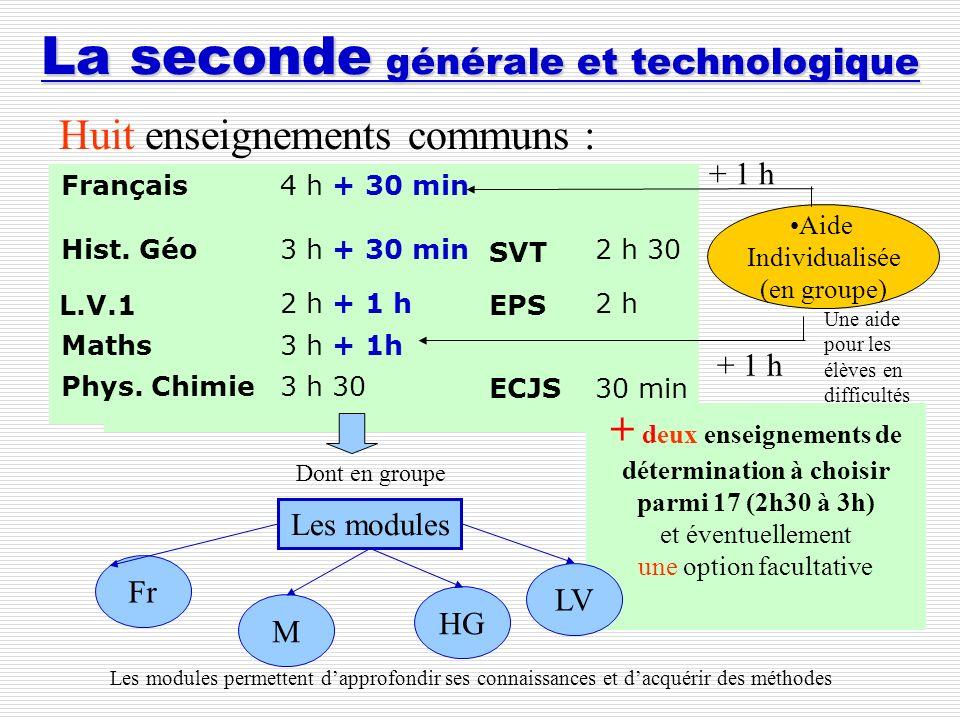 Huit enseignements communs : 30 minECJS 3 h 30Phys. Chimie 3 h + 1hMaths 2 h EPS 2 h + 1 h L.V.1 SVT 3 h + 30 minHist. Géo 4 h + 30 minFrançais La sec