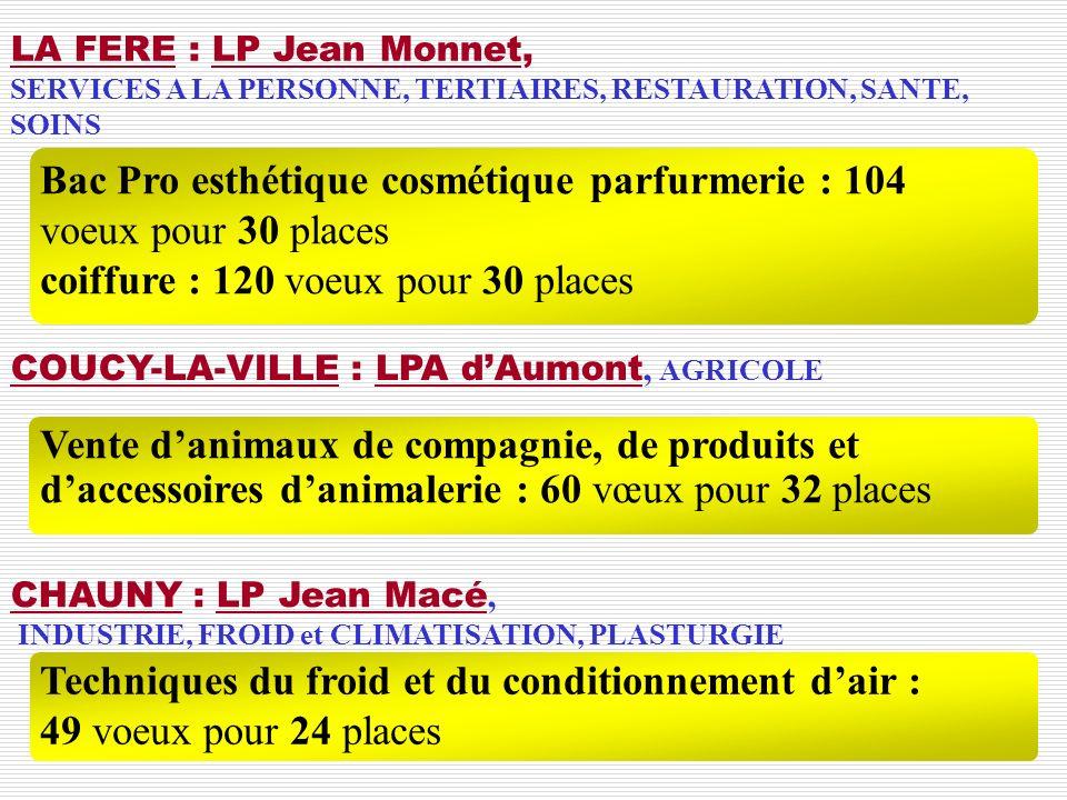 Vente danimaux de compagnie, de produits et daccessoires danimalerie : 60 vœux pour 32 places COUCY-LA-VILLE : LPA dAumont, AGRICOLE Bac Pro esthétiqu