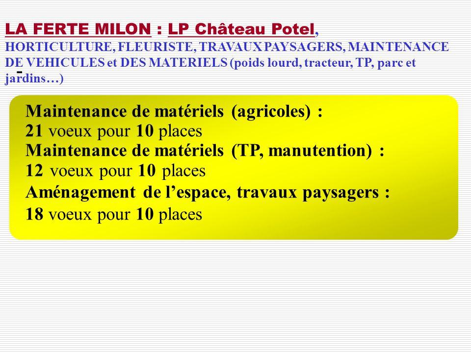 - Maintenance de matériels (agricoles) : 21 voeux pour 10 places Maintenance de matériels (TP, manutention) : 12 voeux pour 10 places Aménagement de l