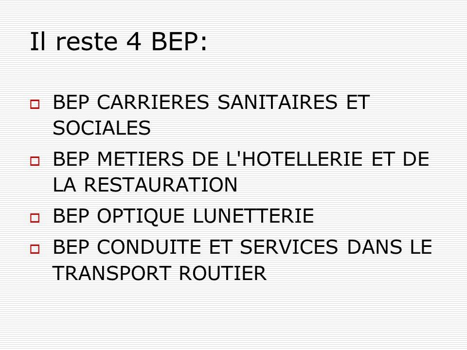 Il reste 4 BEP: BEP CARRIERES SANITAIRES ET SOCIALES BEP METIERS DE L'HOTELLERIE ET DE LA RESTAURATION BEP OPTIQUE LUNETTERIE BEP CONDUITE ET SERVICES