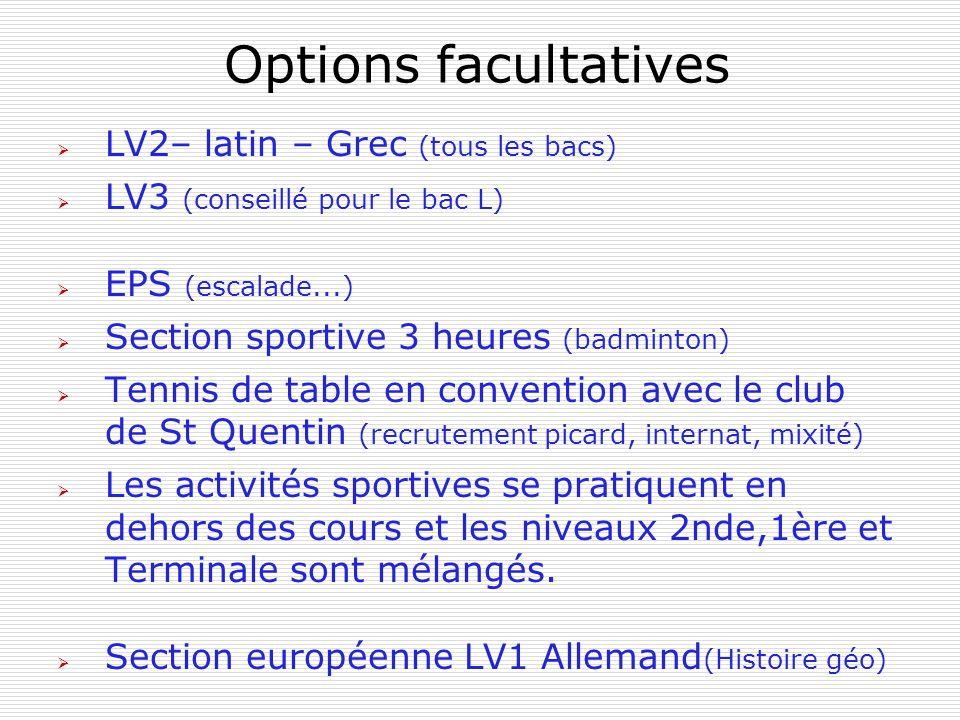 Options facultatives LV2– latin – Grec (tous les bacs) LV3 (conseillé pour le bac L) EPS (escalade...) Section sportive 3 heures (badminton) Tennis de