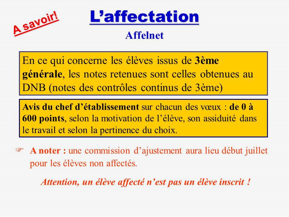 Laffectation en seconde professionnelle Des coefficients sont attribués aux différentes matières scolaires suivant la spécialité demandée : BEP Carrières Sanitaires et Sociales Français : 50 Maths : 30 LV1 : 20 SVT : 30 Ph-Ch : 30 EPS :20 A.