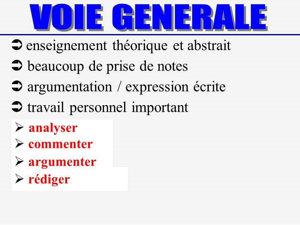 enseignement théorique et abstrait beaucoup de prise de notes argumentation / expression écrite travail personnel important analyser commenter argumen