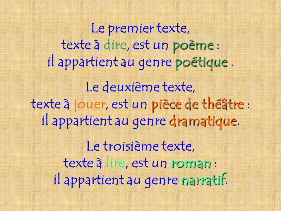 Le premier texte, poème texte à dire, est un poème : poétique il appartient au genre poétique. Le deuxième texte, pièce de théâtre texte à jouer, est